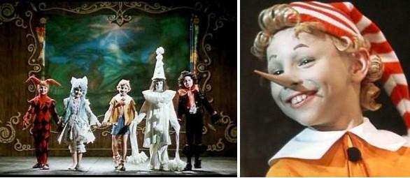 Образ Буратино из фильма