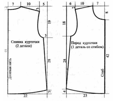 Выкройка курточки для детского костюма Буратино