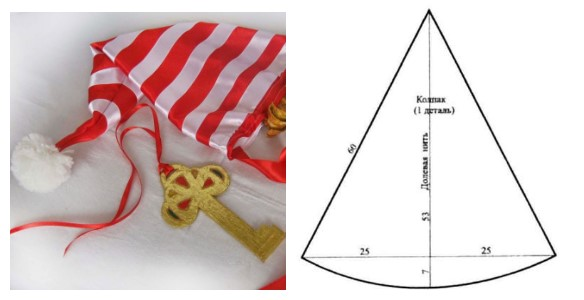 Выкройка колпака для детского костюма Буратино