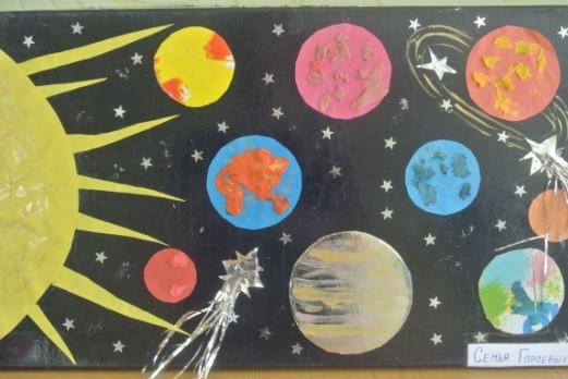 Плакат с планетами на День Космонавтики в детском саду