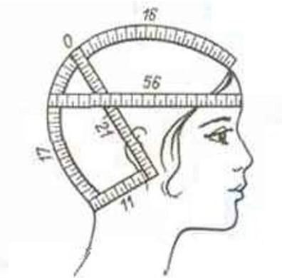 Схема как измерить голову для изготовления берета десантника