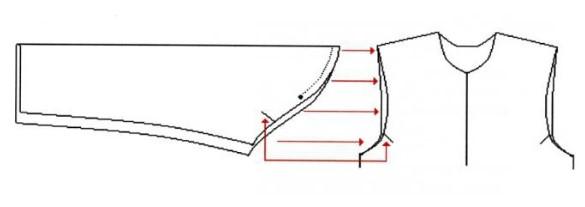Схема прикрепления рукавов к кителю десантника