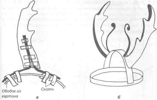Ободок для костюма жука