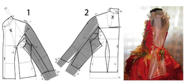 декор рукавов блузки