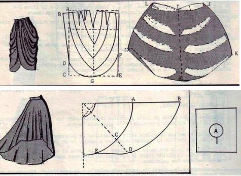 выкройка юбки для костюма осени