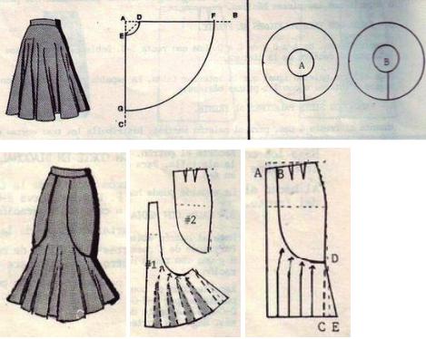 выкройки юбки часть 2