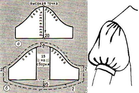 Выкройка рукава-фонарика для платья Мальвины