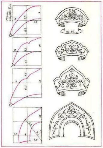 Схема кокошников