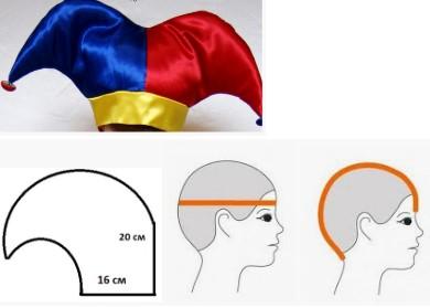 Колпак, выкройка, рисунок двух голов
