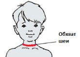 Рисунок ребенка с красной полосой на шее