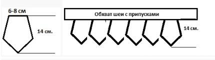 Схема Обхват шеи с припусками