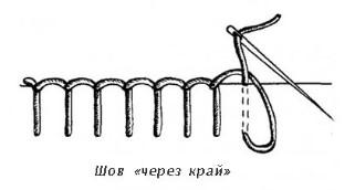 Изображение шва
