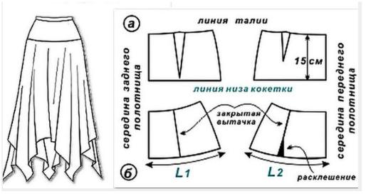 Выкройка юбки с драпировкой для костюма рыбки
