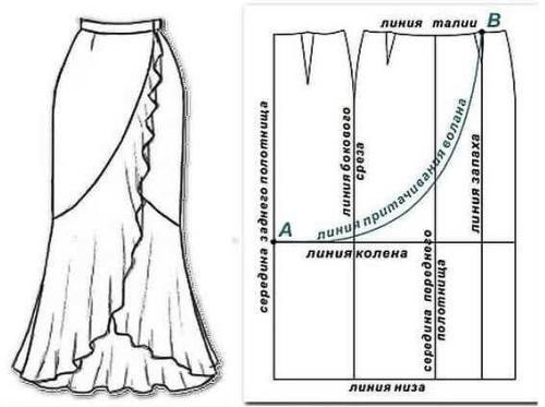 Выкройка юбки для костюма рыбки
