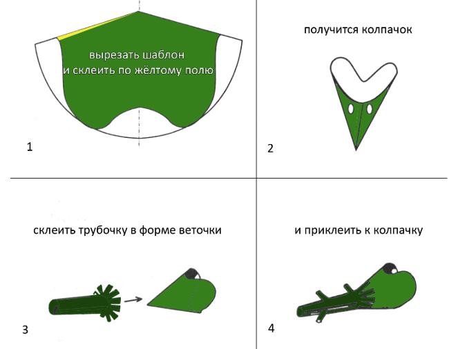 инструкция как сделать костюм баклажана