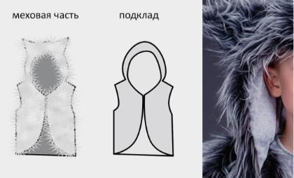 Рисунок меховой части, подклада и фото уха мальчика
